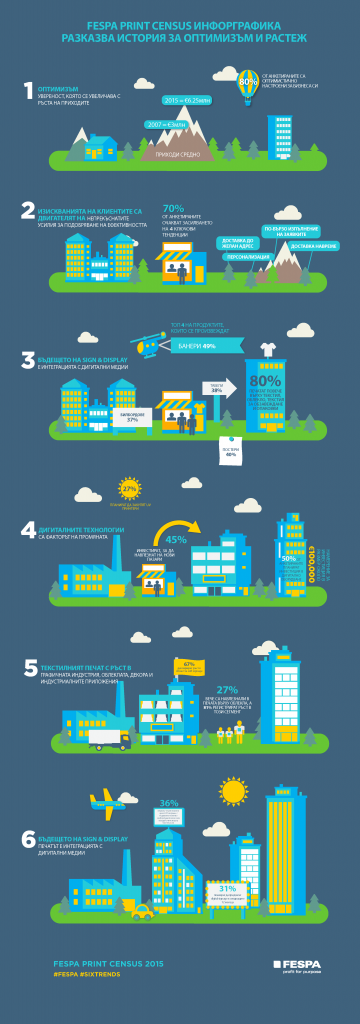 Infographic Story Bulgarian